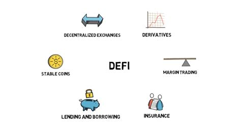 What is DEFI? Decentralized Finance Explained (Ethereum