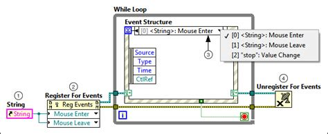 Dynamically Registering for Events - LabVIEW 2018 Help